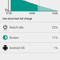LG Watch Sport - 42% battery left after a full day (11hrs) use