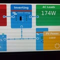 Video of inverter powerring from batteries and solar PV while grid power is off
